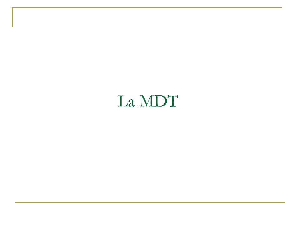 Questions Quest-ce que la MDT.Quels effets empiriques prouvent lexistence de la MDT.