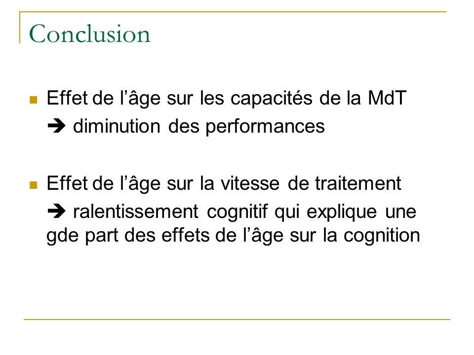 Conclusion Effet de lâge sur les capacités de la MdT diminution des performances Effet de lâge sur la vitesse de traitement ralentissement cognitif qu