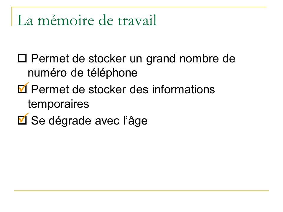 La mémoire de travail Permet de stocker un grand nombre de numéro de téléphone Permet de stocker des informations temporaires Se dégrade avec lâge
