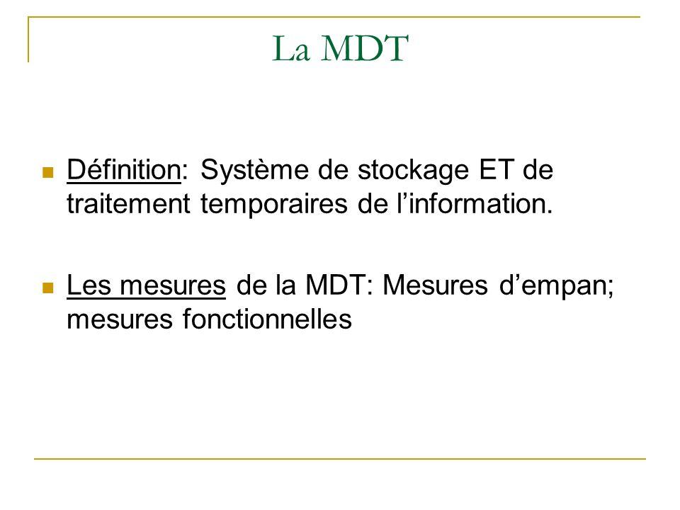 La MDT Définition: Système de stockage ET de traitement temporaires de linformation. Les mesures de la MDT: Mesures dempan; mesures fonctionnelles