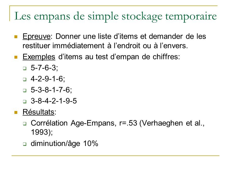 Les empans de simple stockage temporaire Epreuve: Donner une liste ditems et demander de les restituer immédiatement à lendroit ou à lenvers. Exemples