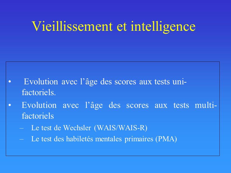 Les tests uni-factoriels
