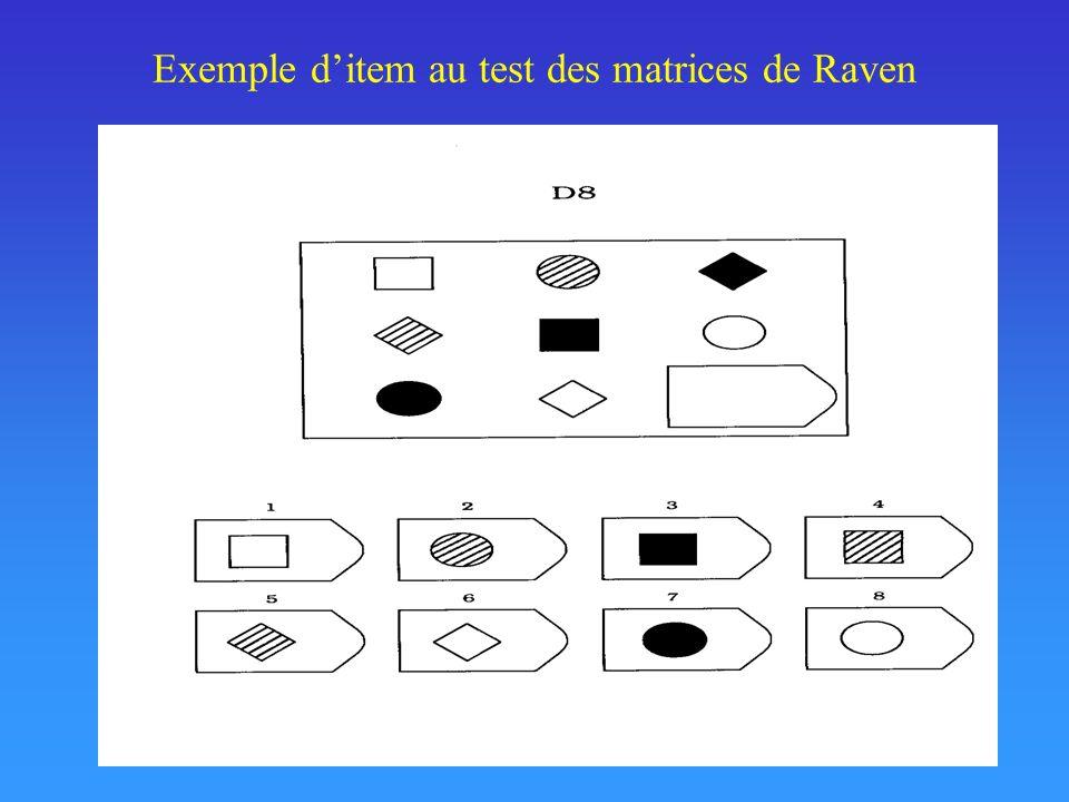Evolution des scores à lépreuve des matrices avancée en fonction de lâge