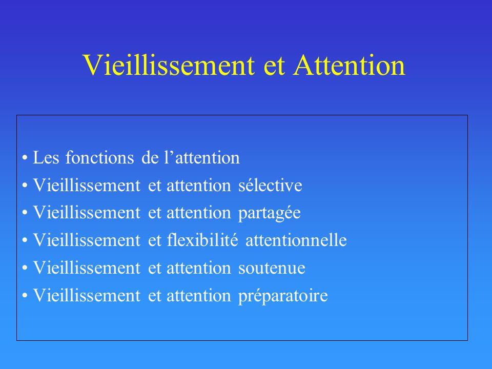 Switching attentionel: Détection de cibles Folk & Hoyer, 92