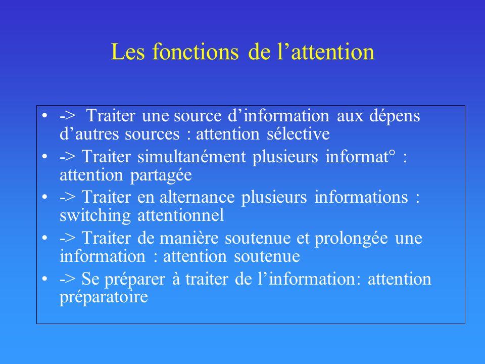 Les fonctions de lattention -> Traiter une source dinformation aux dépens dautres sources : attention sélective -> Traiter simultanément plusieurs inf