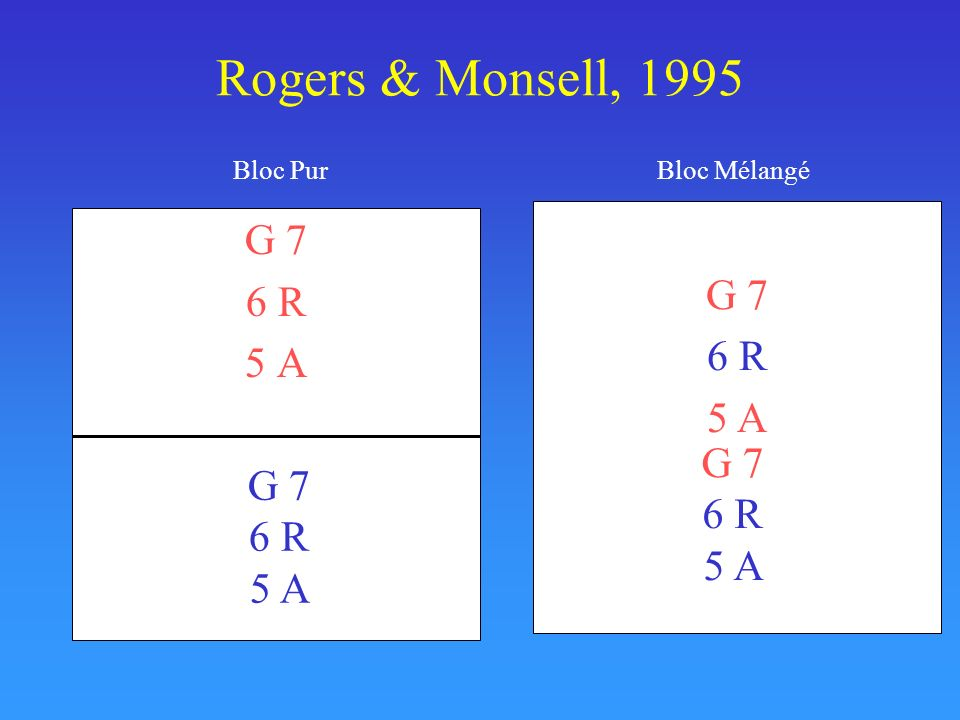 Rogers & Monsell, 1995 G 7 6 R 5 A G 7 6 R 5 A G 7 6 R 5 A G 7 6 R 5 A Bloc PurBloc Mélangé
