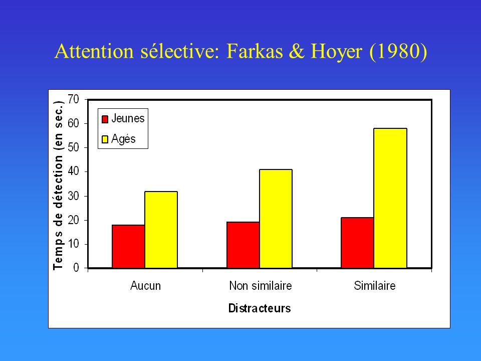 Attention sélective: Farkas & Hoyer (1980)