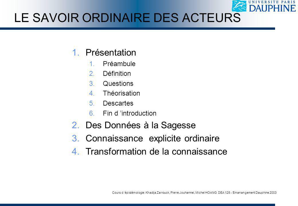 Cours d épistémologie: Khadija Zarrouck, Pierre Jouhannel, Michel HOANG DEA 128 - Emanangement Dauphine 2003 LE SAVOIR ORDINAIRE DES ACTEURS 1.Présent