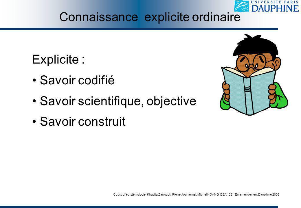 Cours d épistémologie: Khadija Zarrouck, Pierre Jouhannel, Michel HOANG DEA 128 - Emanangement Dauphine 2003 Connaissance explicite ordinaire Explicit