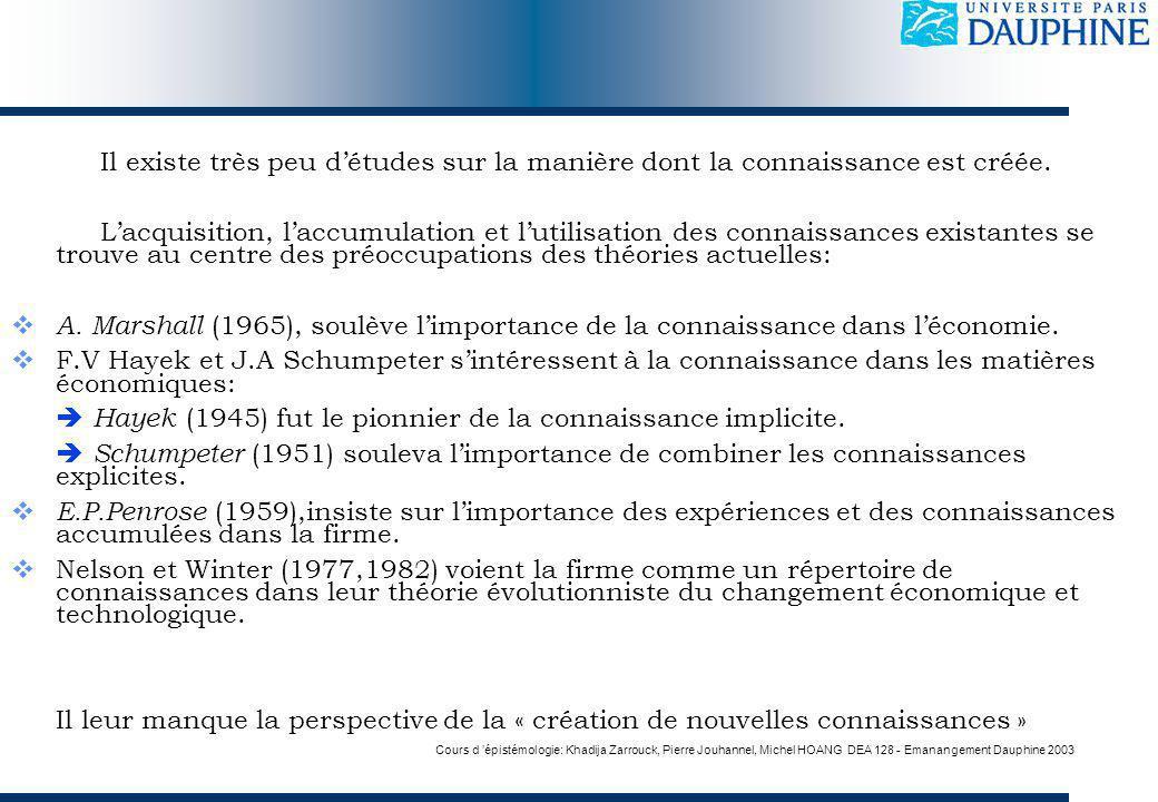 Cours d épistémologie: Khadija Zarrouck, Pierre Jouhannel, Michel HOANG DEA 128 - Emanangement Dauphine 2003 Il existe très peu détudes sur la manière dont la connaissance est créée.