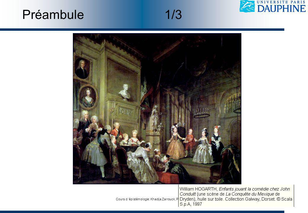 Cours d épistémologie: Khadija Zarrouck, Pierre Jouhannel, Michel HOANG DEA 128 - Emanangement Dauphine 2003 Préambule1/3