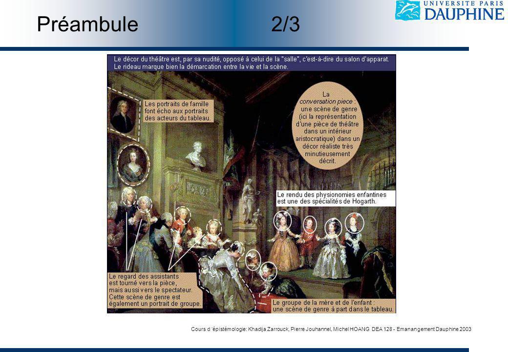 Cours d épistémologie: Khadija Zarrouck, Pierre Jouhannel, Michel HOANG DEA 128 - Emanangement Dauphine 2003 Préambule2/3
