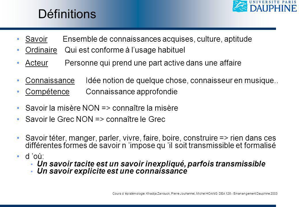 Cours d épistémologie: Khadija Zarrouck, Pierre Jouhannel, Michel HOANG DEA 128 - Emanangement Dauphine 2003 Définitions SavoirEnsemble de connaissanc
