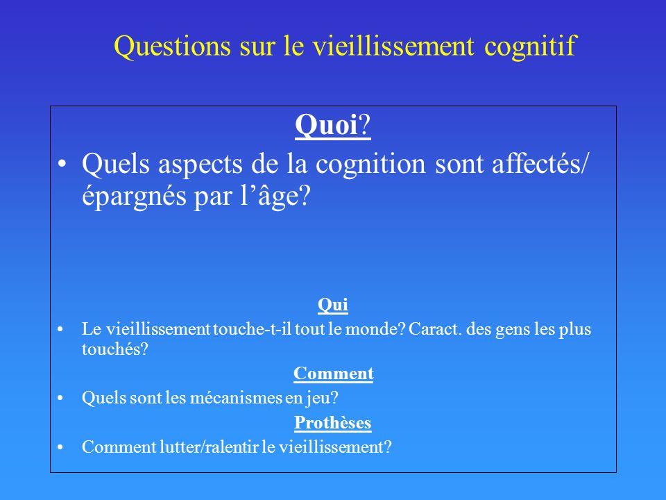 Quelles fonctions cognitives affectées? Schaie, 1985