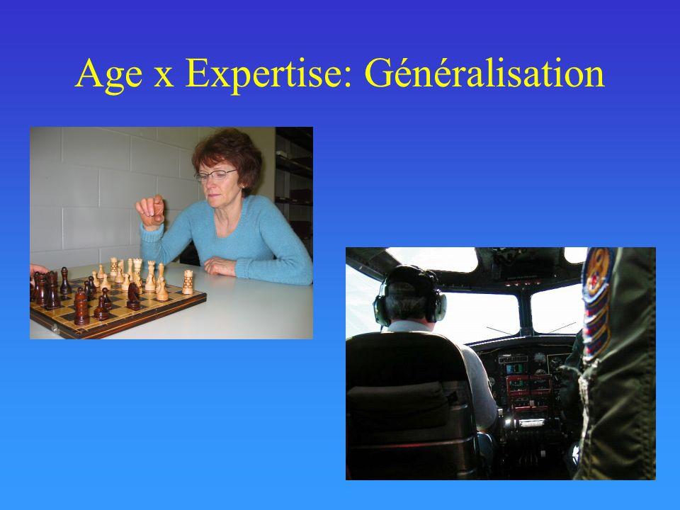 Age x Expertise: Généralisation