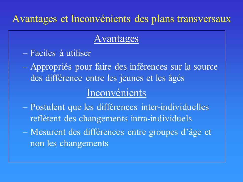 Avantages et Inconvénients des plans transversaux Avantages –Faciles à utiliser –Appropriés pour faire des inférences sur la source des différence ent