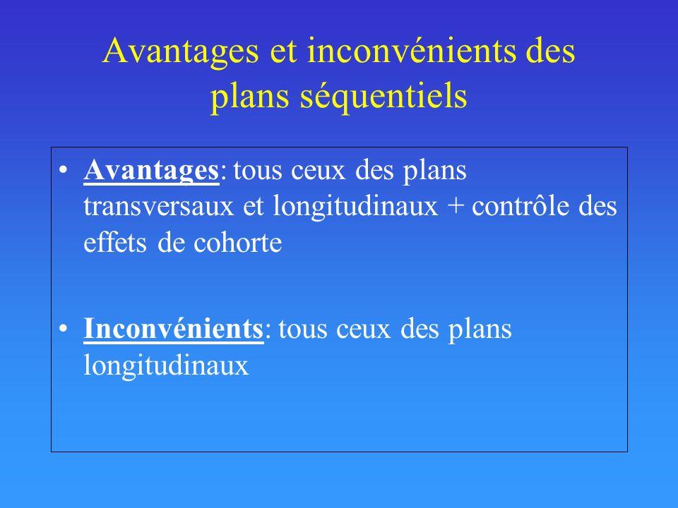 Avantages et inconvénients des plans séquentiels Avantages: tous ceux des plans transversaux et longitudinaux + contrôle des effets de cohorte Inconvénients: tous ceux des plans longitudinaux