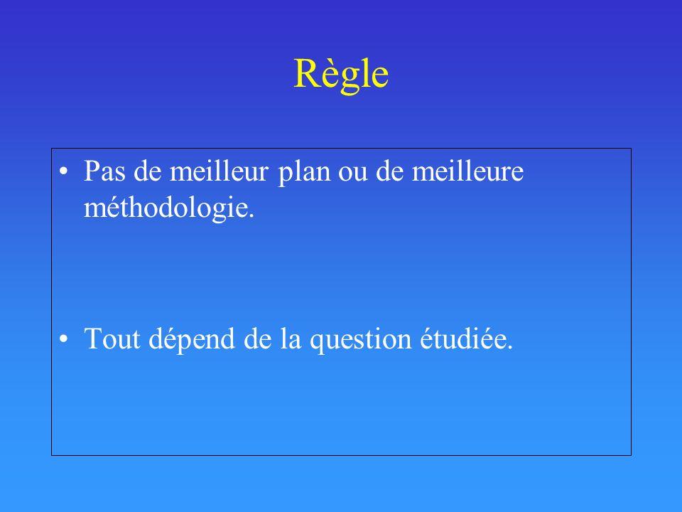 Règle Pas de meilleur plan ou de meilleure méthodologie. Tout dépend de la question étudiée.