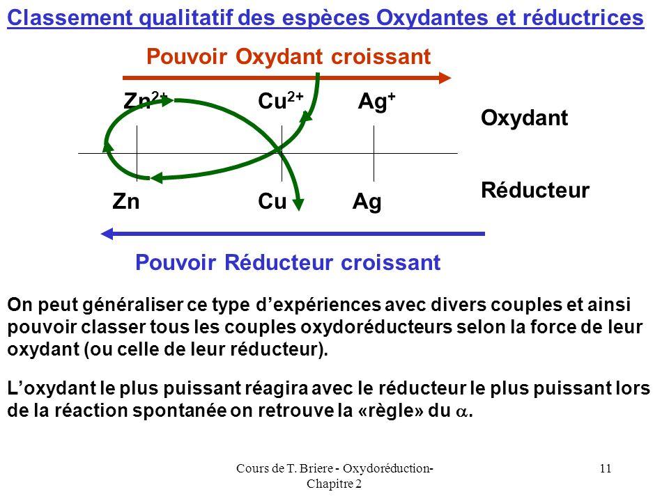 Cours de T. Briere - Oxydoréduction- Chapitre 2 10 On peut dire que lion Ag + est capable doxyder le métal Cuivre Alors que lion Cu 2+ est incapable d
