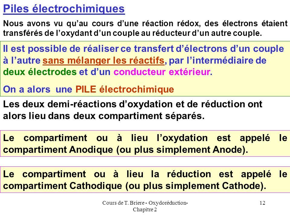 Cours de T. Briere - Oxydoréduction- Chapitre 2 11 Zn 2+ Cu 2+ ZnCu Pouvoir Oxydant croissant Pouvoir Réducteur croissant Oxydant Réducteur Classement