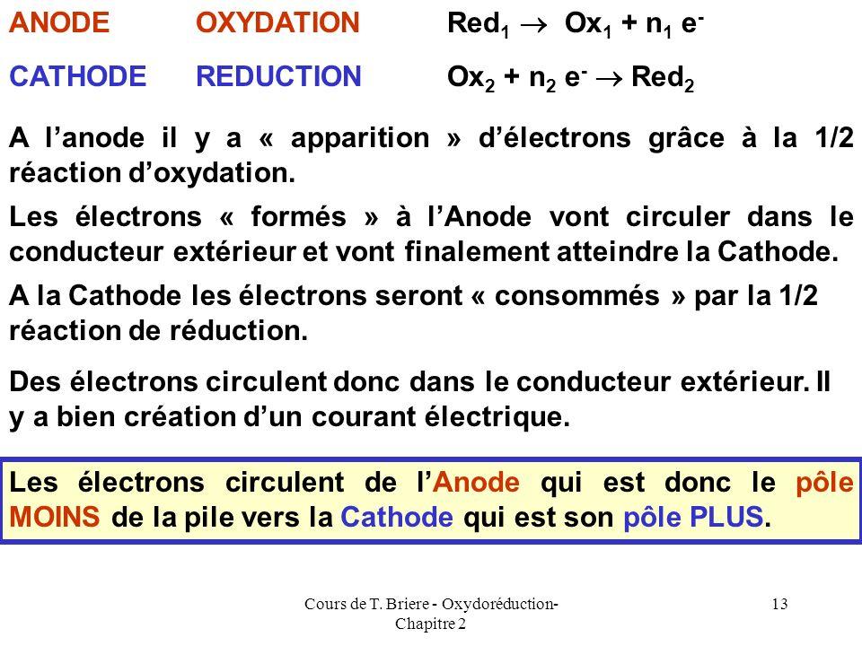 Cours de T. Briere - Oxydoréduction- Chapitre 2 12 Piles électrochimiques Nous avons vu quau cours dune réaction rédox, des électrons étaient transfér