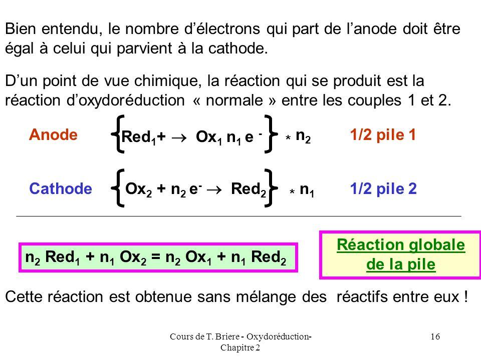 Cours de T. Briere - Oxydoréduction- Chapitre 2 15 Pour que le circuit soit fermé, il est nécessaire de relier les deux compartiments par un pont sali