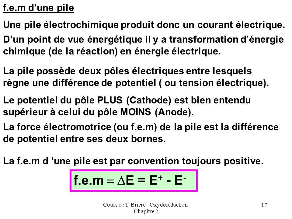 Cours de T. Briere - Oxydoréduction- Chapitre 2 16 Dun point de vue chimique, la réaction qui se produit est la réaction doxydoréduction « normale » e