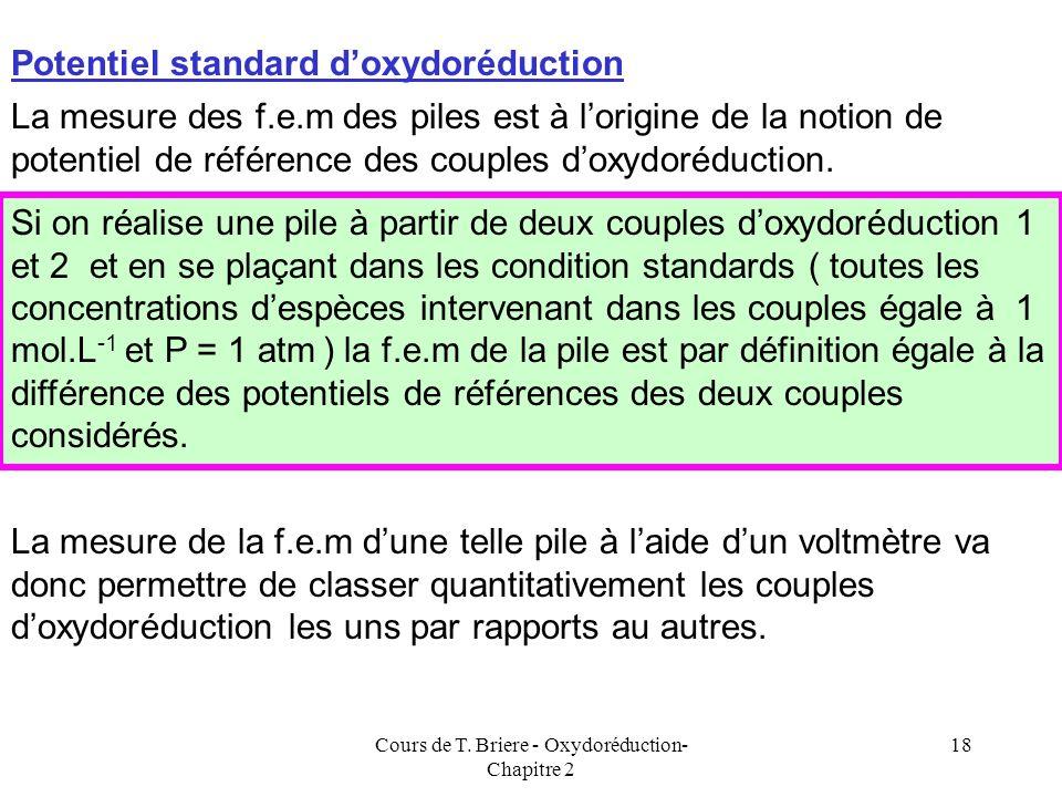 Cours de T. Briere - Oxydoréduction- Chapitre 2 17 f.e.m dune pile Une pile électrochimique produit donc un courant électrique. Dun point de vue énerg