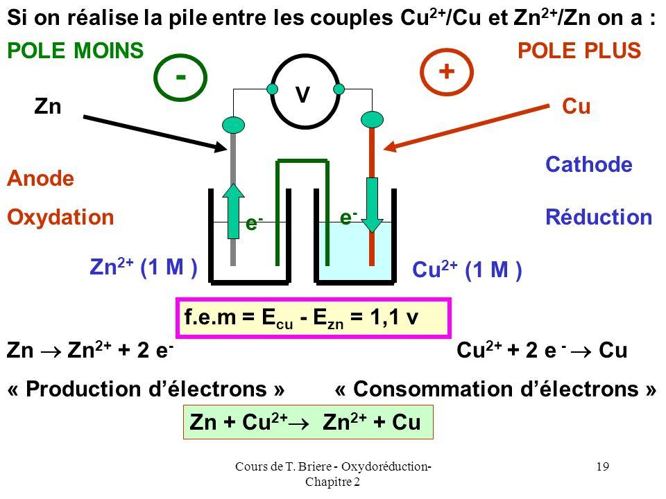 Cours de T. Briere - Oxydoréduction- Chapitre 2 18 Potentiel standard doxydoréduction La mesure des f.e.m des piles est à lorigine de la notion de pot