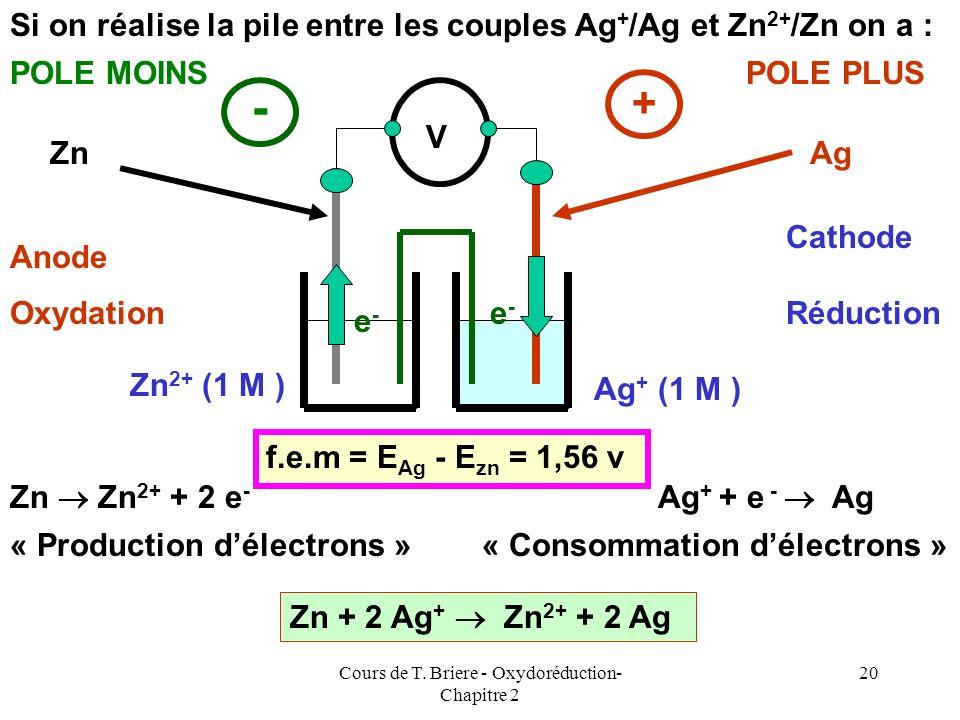Cours de T. Briere - Oxydoréduction- Chapitre 2 19 Si on réalise la pile entre les couples Cu 2+ /Cu et Zn 2+ /Zn on a : Anode Cathode Zn Zn 2+ + 2 e