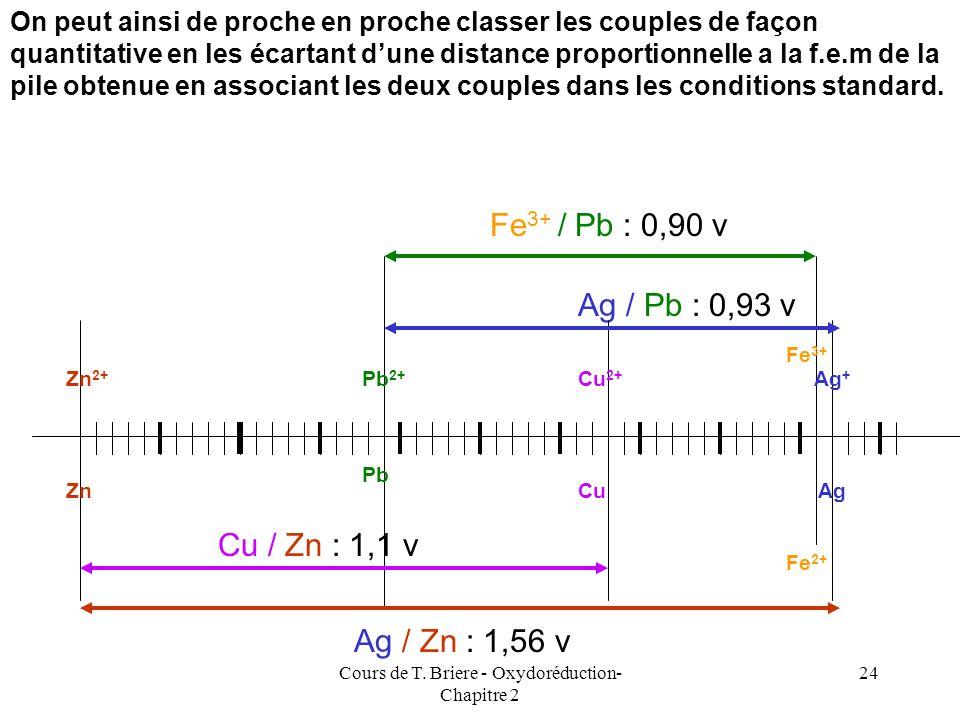 Cours de T. Briere - Oxydoréduction- Chapitre 2 23 Si on réalise la pile entre les couples Fe 3+ /Fe 2+ et Sn 4+ /Sn 2+ on obtient : « Production déle