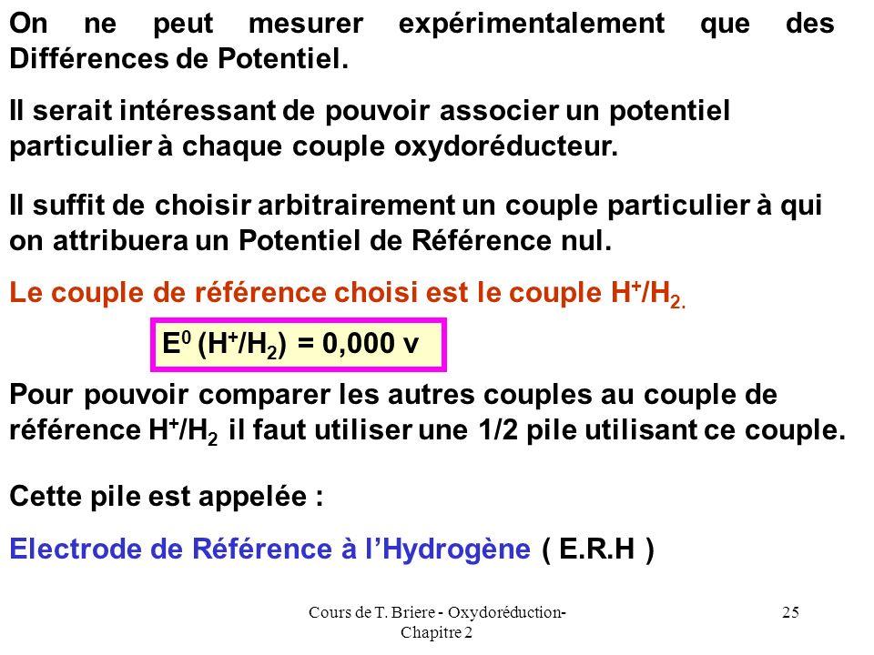 Cours de T. Briere - Oxydoréduction- Chapitre 2 24 On peut ainsi de proche en proche classer les couples de façon quantitative en les écartant dune di