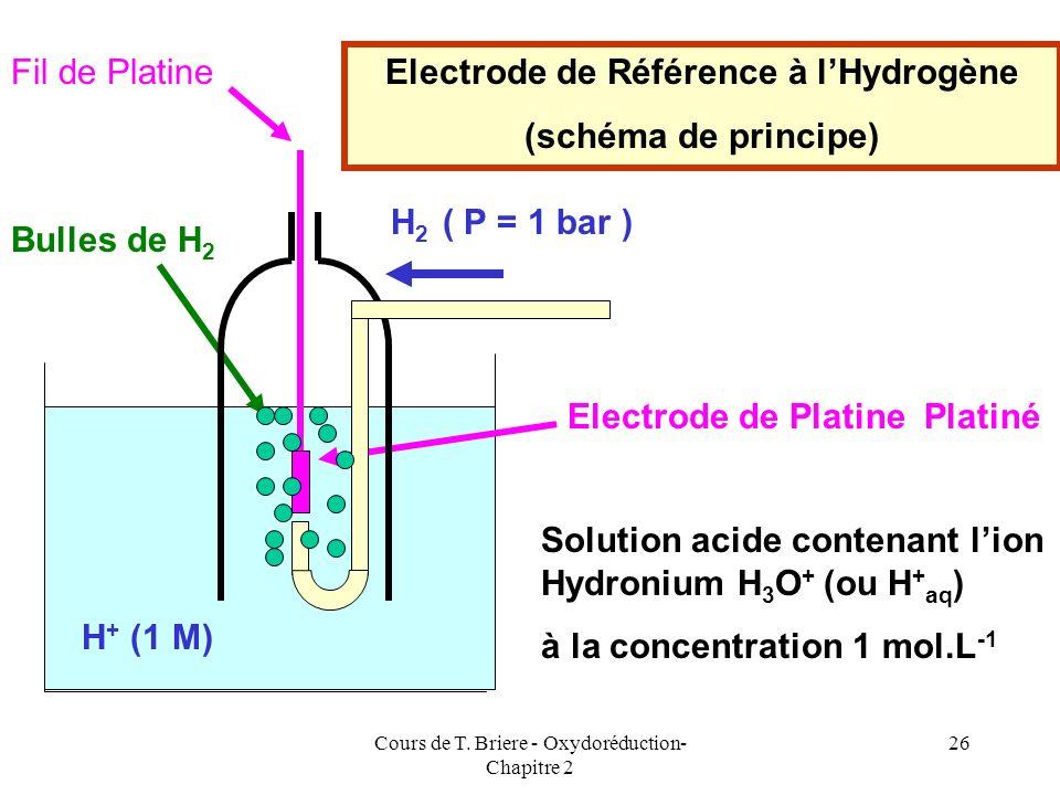 Cours de T. Briere - Oxydoréduction- Chapitre 2 25 On ne peut mesurer expérimentalement que des Différences de Potentiel. Il serait intéressant de pou
