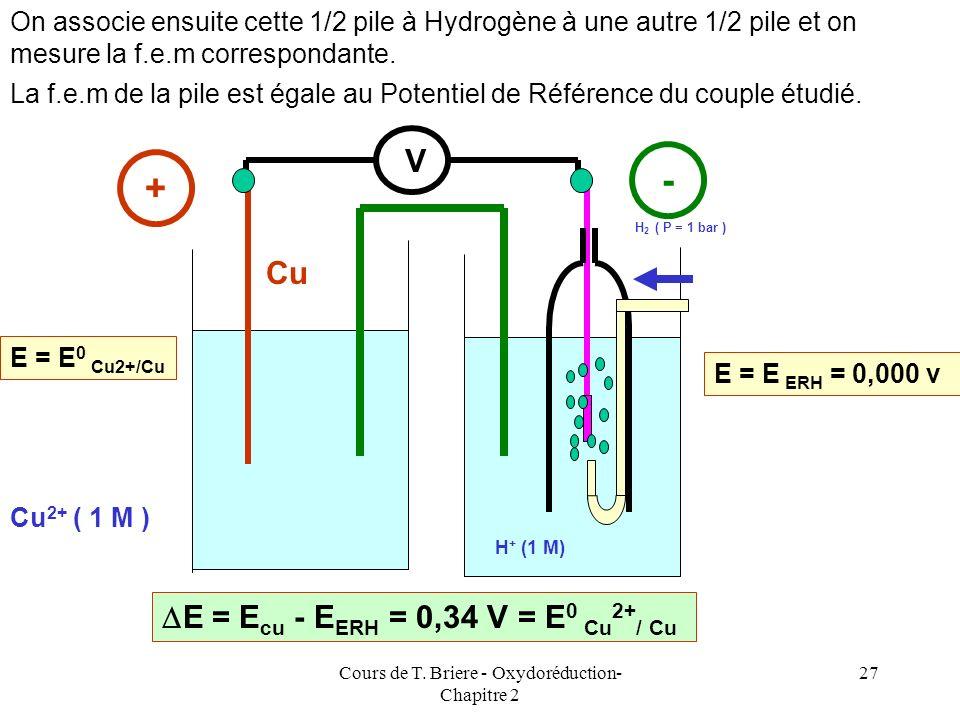 Cours de T. Briere - Oxydoréduction- Chapitre 2 26 H 2 ( P = 1 bar ) H + (1 M) Electrode de Platine Platiné Fil de Platine Bulles de H 2 Solution acid