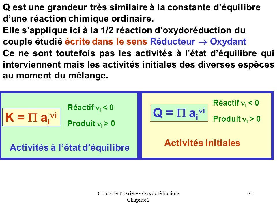 Cours de T. Briere - Oxydoréduction- Chapitre 2 30 Loi de NERNST Walther Nernst Le potentiel pris par une électrode trempant dans une solution dépend