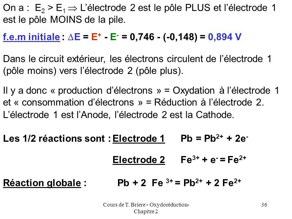 Cours de T. Briere - Oxydoréduction- Chapitre 2 35 Exemple : Déterminer pour la pile suivante : V Pb 2+ 0,5 M Fe 3+ 2 10 -4 M Fe 2+ 5 10 -2 M PbPt La