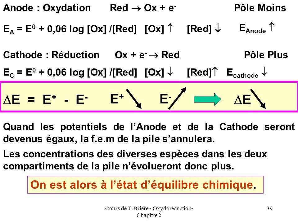 Cours de T. Briere - Oxydoréduction- Chapitre 2 38 Evolution de la f.e.m au cours du temps La pile ne pourra bien entendu fonctionner indéfiniment. El