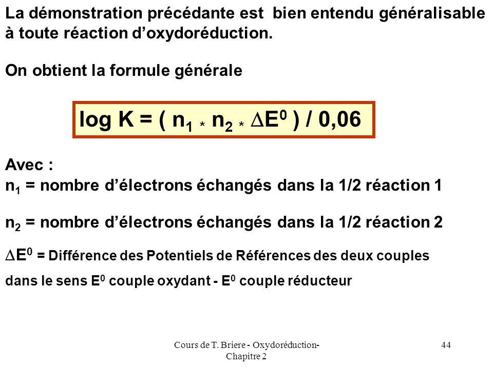 Cours de T. Briere - Oxydoréduction- Chapitre 2 43 Egalité des Potentiels à léquilibre E 0 1 + ( 0,06 / 5 ) log ( [MnO 4 - ] [H + ] 8 / [Mn 2+ ] ) = E