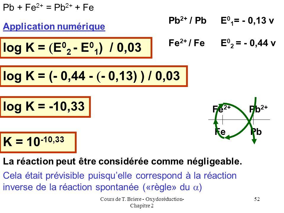 Cours de T. Briere - Oxydoréduction- Chapitre 2 51 Si on avait utilisé la formule générale E 0 = Différence des Potentiels de Références des deux coup