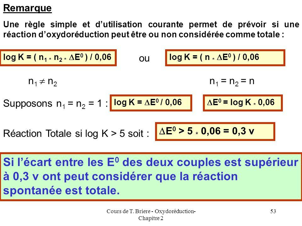 Cours de T. Briere - Oxydoréduction- Chapitre 2 52 Application numérique E 0 1 = - 0,13 v E 0 2 = - 0,44 v K = 10 -10,33 La réaction peut être considé