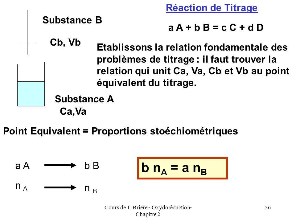 Cours de T. Briere - Oxydoréduction- Chapitre 2 55 On verse progressivement le réactif titrant dans la solution de concentration inconnue. On introdui