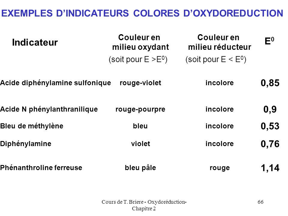 Cours de T. Briere - Oxydoréduction- Chapitre 2 65 2) Utilisation dindicateurs colorés dOxydoréduction Ce sont des substances elles mêmes oxydoréductr