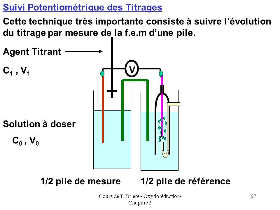Cours de T. Briere - Oxydoréduction- Chapitre 2 66 EXEMPLES DINDICATEURS COLORES DOXYDOREDUCTION Indicateur Couleur en milieu oxydant Couleur en milie