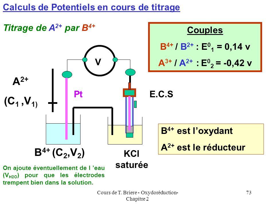 Cours de T. Briere - Oxydoréduction- Chapitre 2 72 Indicateur A Indicateur B Indicateur C E Eq E (Volt) Point Equivalent V (ml) Choix de lIndicateur E