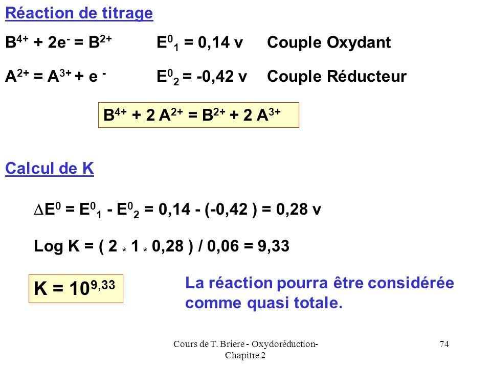 Cours de T. Briere - Oxydoréduction- Chapitre 2 73 Calculs de Potentiels en cours de titrage A 2+ (C 1,V 1) B 4+ (C 2,V 2 ) V E.C.S KCl saturée Pt Tit