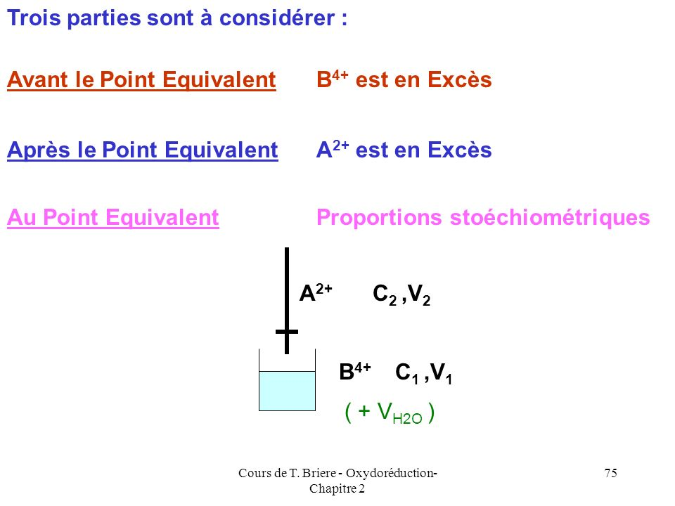 Cours de T. Briere - Oxydoréduction- Chapitre 2 74 Calcul de K Réaction de titrage B 4+ + 2e - = B 2+ A 2+ = A 3+ + e - B 4+ + 2 A 2+ = B 2+ + 2 A 3+
