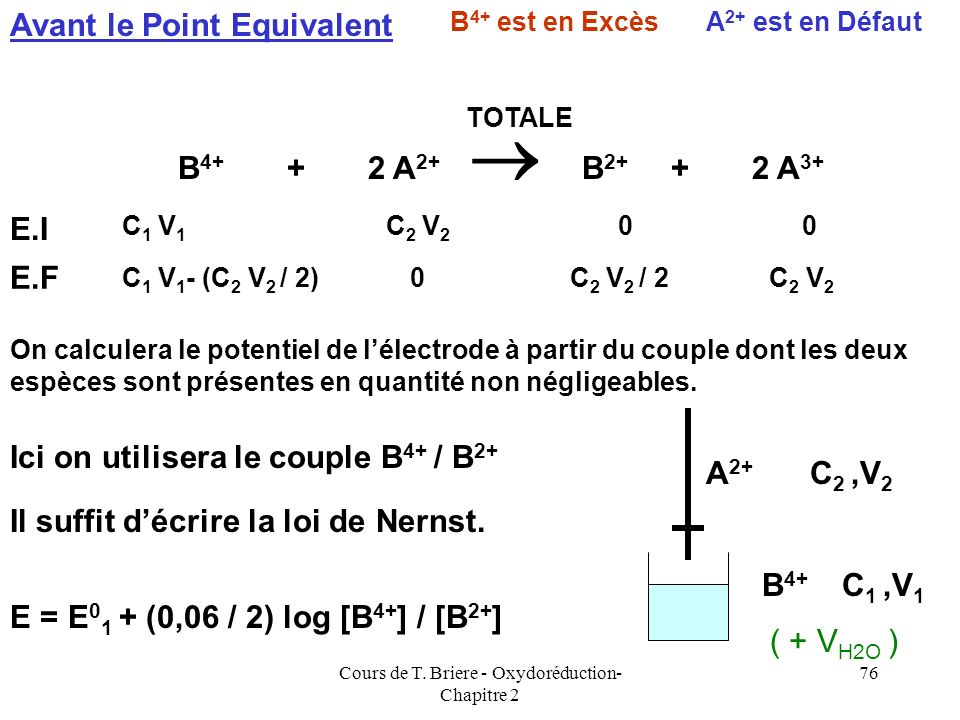 Cours de T. Briere - Oxydoréduction- Chapitre 2 75 Trois parties sont à considérer : Avant le Point Equivalent Après le Point Equivalent Au Point Equi