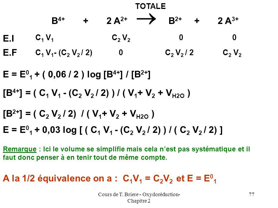 Cours de T. Briere - Oxydoréduction- Chapitre 2 76 B 4+ + 2 A 2+ B 2+ + 2 A 3+ TOTALE Avant le Point Equivalent B 4+ est en Excès On calculera le pote