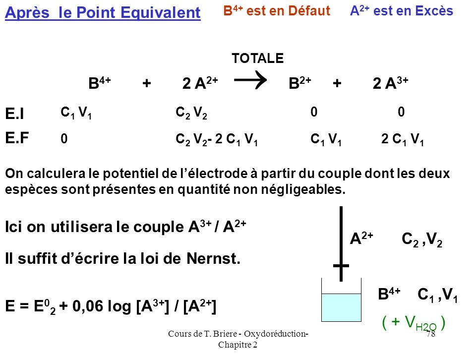 Cours de T. Briere - Oxydoréduction- Chapitre 2 77 E = E 0 1 + ( 0,06 / 2 ) log [B 4+ ] / [B 2+ ] [B 4+ ] = ( C1 C1 V 1 - (C 2 V 2 / 2) ) / ( V 1 + V2