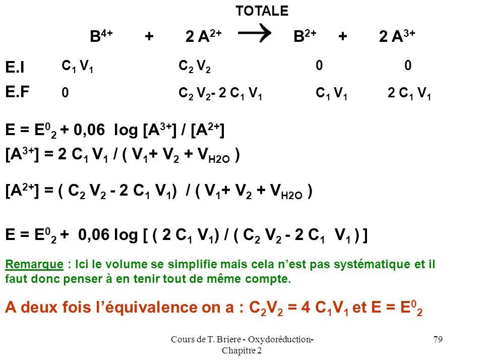 Cours de T. Briere - Oxydoréduction- Chapitre 2 78 B 4+ + 2 A 2+ B 2+ + 2 A 3+ TOTALE Après le Point Equivalent B 4+ est en Défaut On calculera le pot